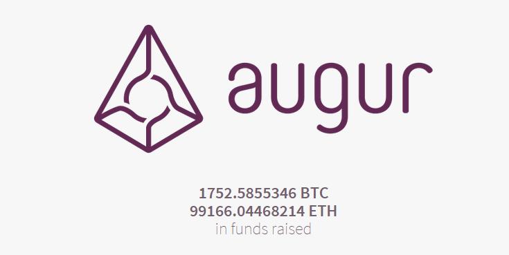 Augur Fundraising