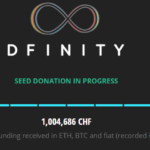 Dfinity Raises Target 1 Million CHF in 75 Minutes