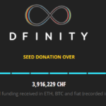 Dfinity Seed ICO Raises 3.9 Million CHF at Close