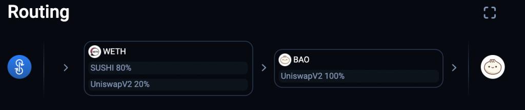YFI to BAO token on 1inch